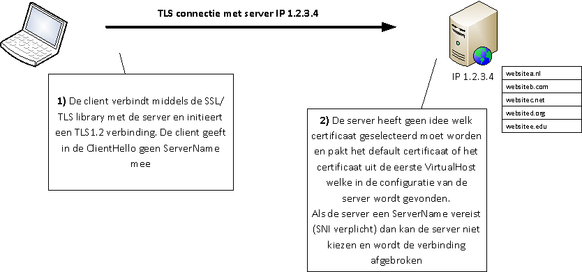 Client-server-wo-sni.png